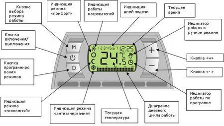 Конвективный обогреватель Теплофон IT 1,0