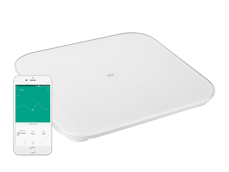 Весы Mi Smart Scale 2 (XMTZC04HM)
