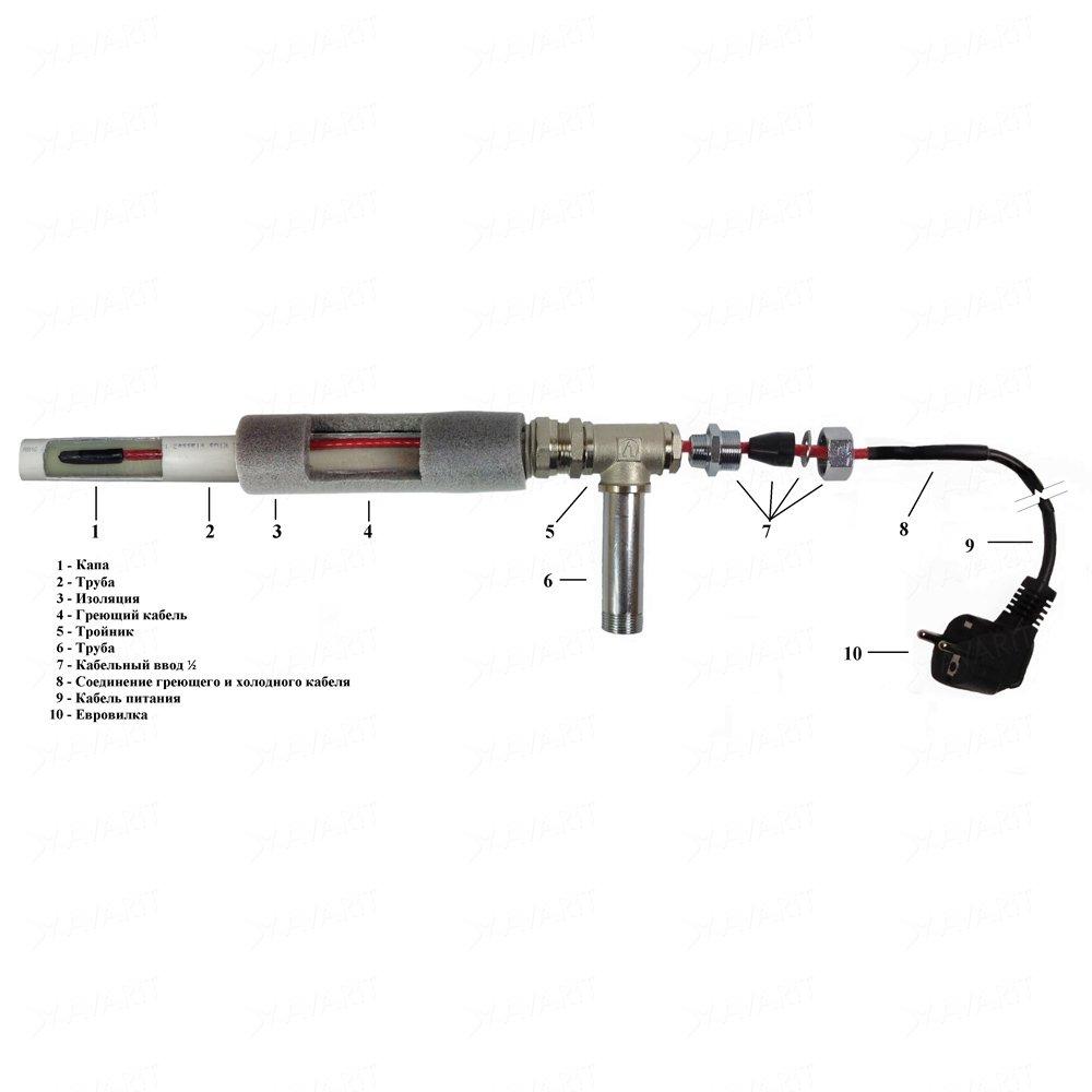 Саморегулирующий греющий кабель Heatus SMH 480 Вт 48 м