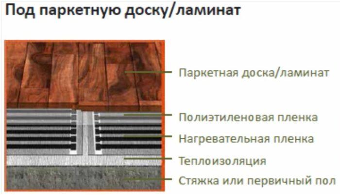 Инфракрасная пленка SLIM HEAT ПНК-1320 (1320 Вт, 6 м2)