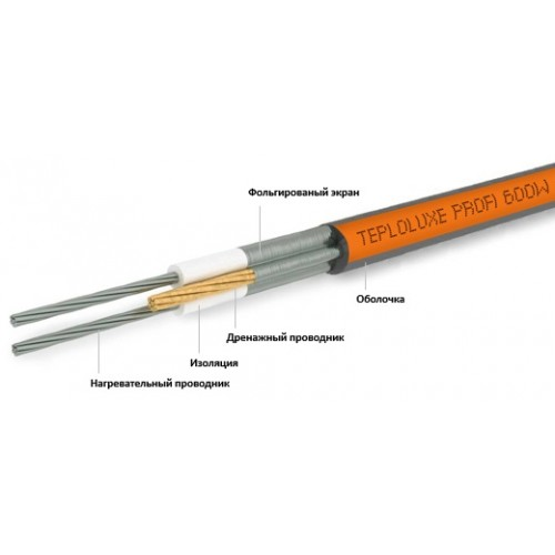 Теплый пол - нагревательный мат Теплолюкс ProfiMat (1440 Вт, 8,0 м2)
