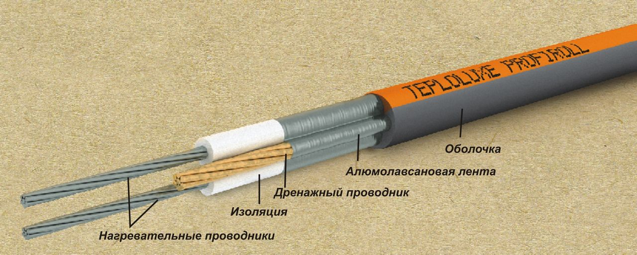 Нагревательный кабель - Теплолюкс ProfiRoll (360 Вт, 20,5 пм)